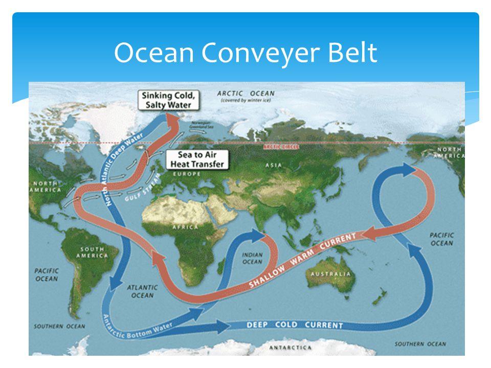 Ocean Conveyer Belt