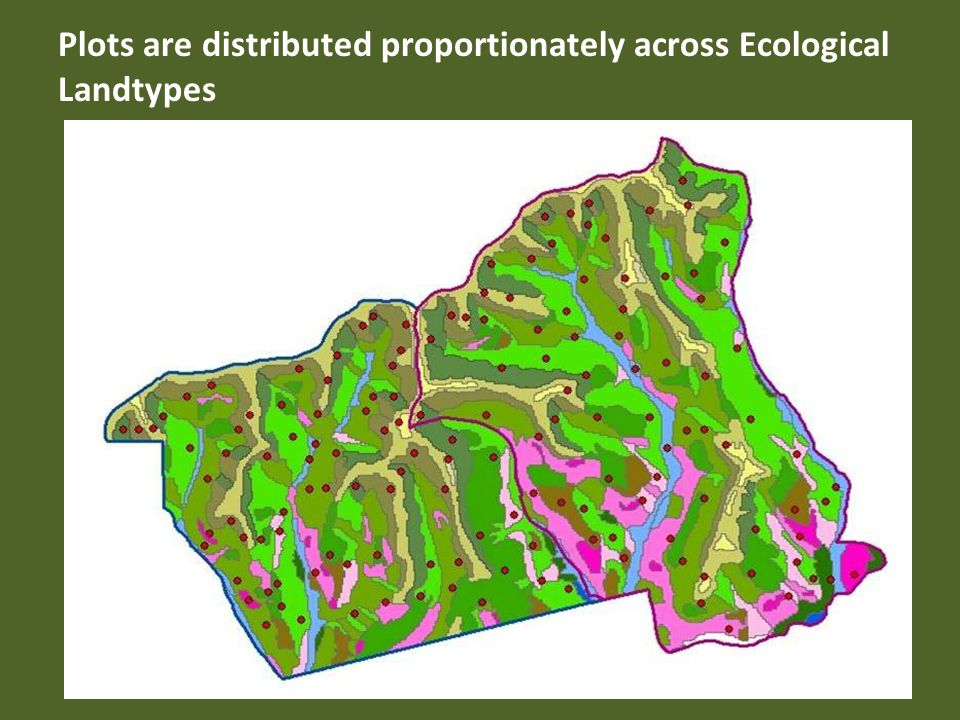 Plots are distributed proportionately across Ecological Landtypes