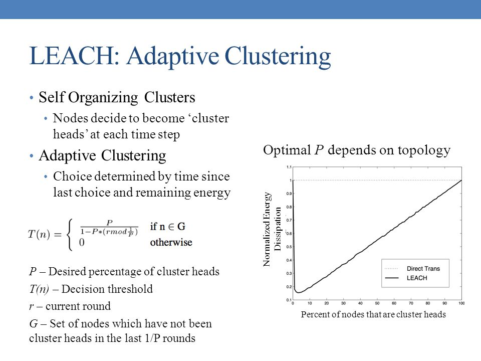 LEACH: Adaptive Clustering Self Organizing Clusters Nodes decide to become 'cluster heads' at each time step Adaptive Clustering Choice determined by
