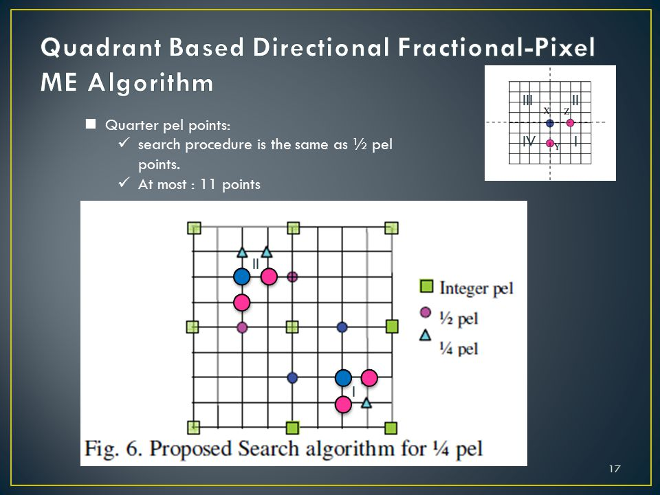 17 Quarter pel points: search procedure is the same as ½ pel points.