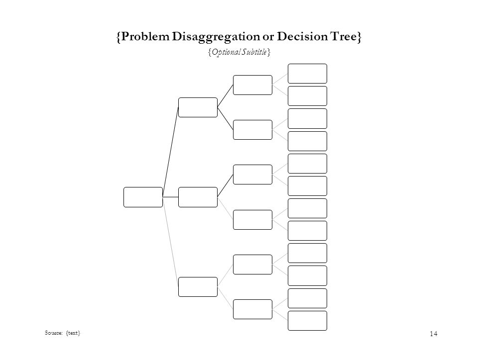 14 {Problem Disaggregation or Decision Tree} {Optional Subtitle} Source: {text}
