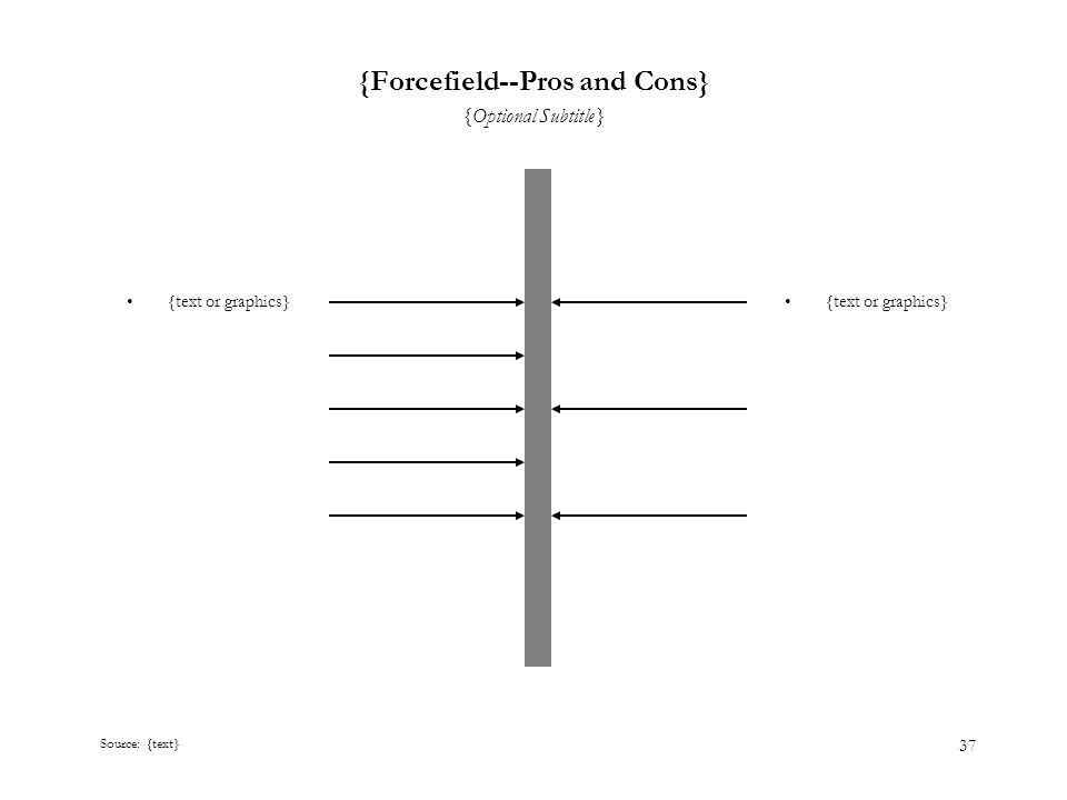 37 {Forcefield--Pros and Cons} {text or graphics} {Optional Subtitle} Source: {text} {text or graphics}