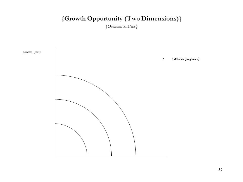 39 {Growth Opportunity (Two Dimensions)} {text or graphics} {Optional Subtitle} Source: {text}