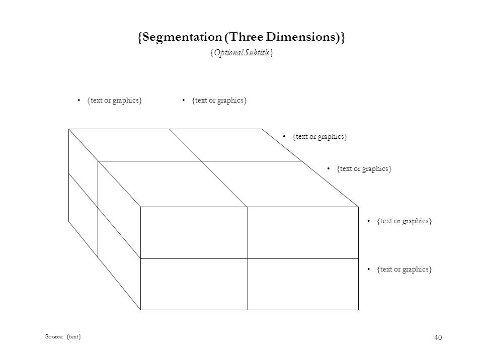 40 {Segmentation (Three Dimensions)} {text or graphics} {Optional Subtitle} Source: {text} {text or graphics}