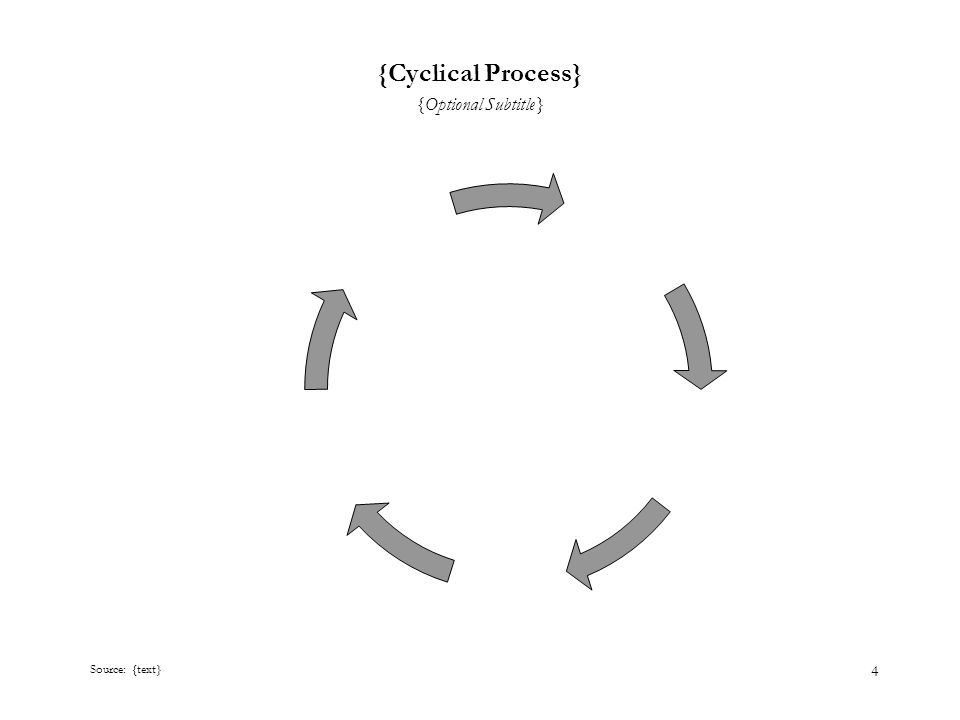 4 {Cyclical Process} {Optional Subtitle} Source: {text}