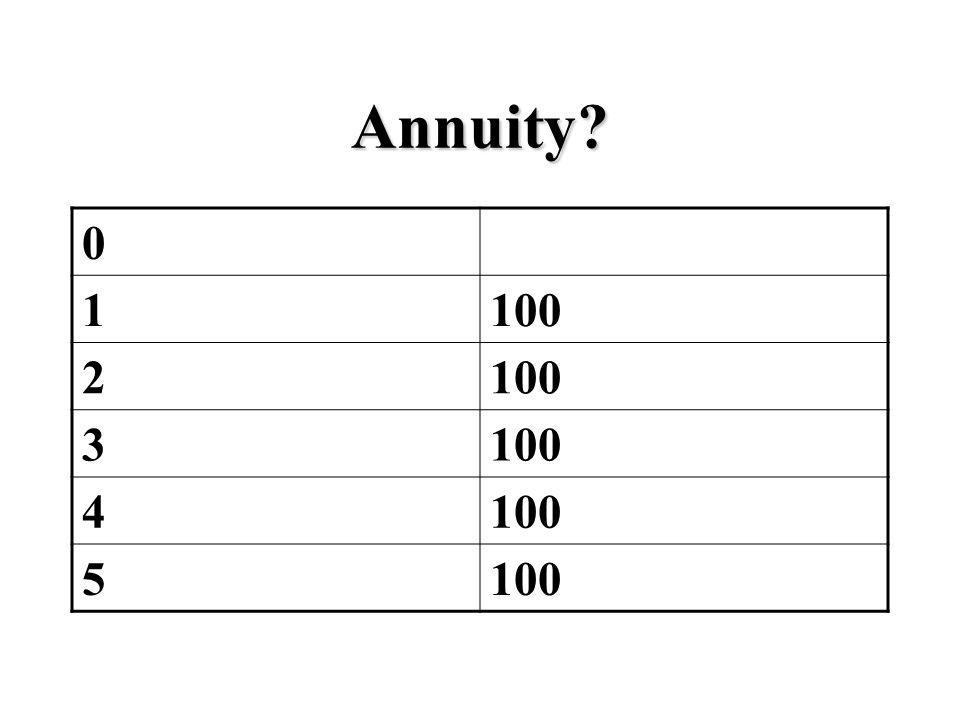 Annuity 0 1100 2 3 4 5