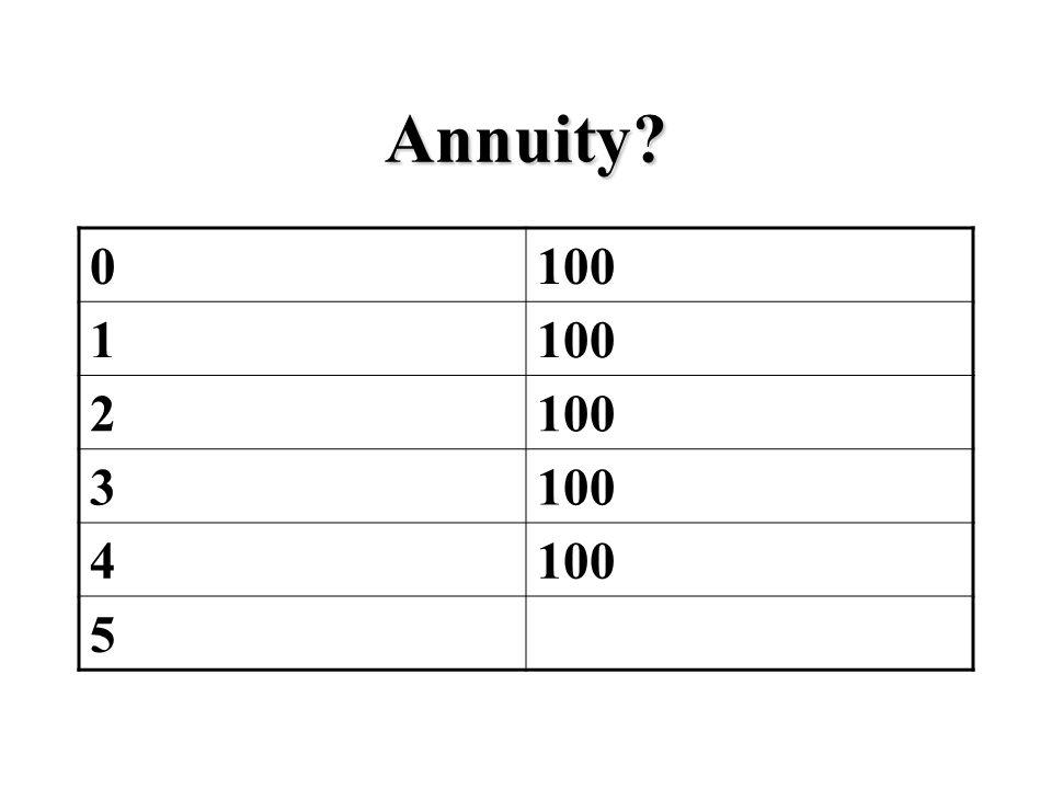 Annuity 0 1 2 3 4 5