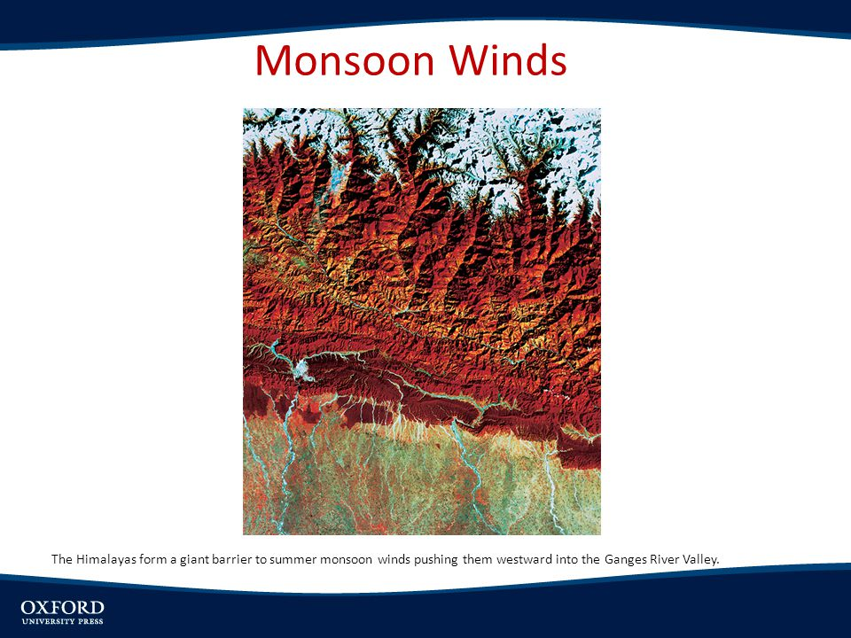 The Himalayas form a giant barrier to summer monsoon winds pushing them westward into the Ganges River Valley. Monsoon Winds