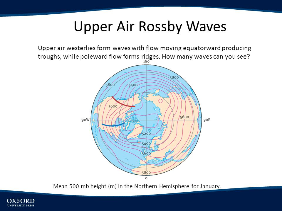 Upper Air Rossby Waves Upper air westerlies form waves with flow moving equatorward producing troughs, while poleward flow forms ridges. How many wave