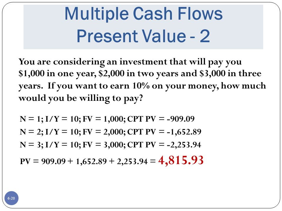 6-20 Multiple Cash Flows Present Value - 2 You are considering an investment that will pay you $1,000 in one year, $2,000 in two years and $3,000 in three years.