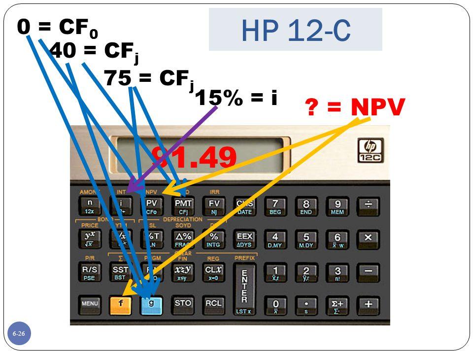 6-26 ? = NPV 0 = CF 0 75 = CF j 40 = CF j 91.49 HP 12-C 15% = i