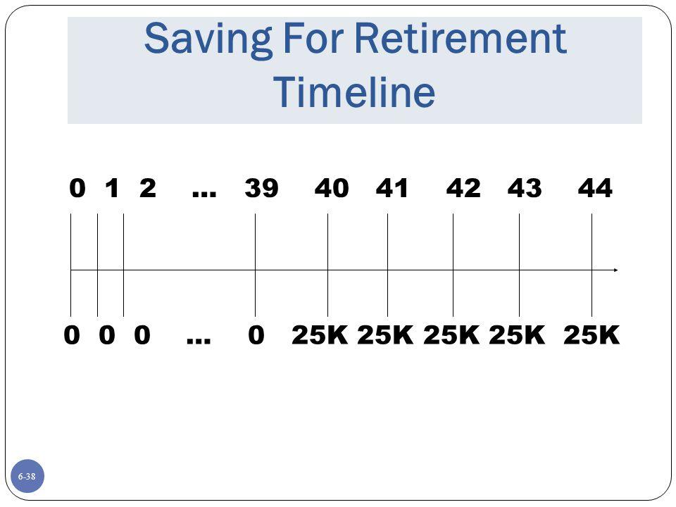 6-38 Saving For Retirement Timeline 0 1 2 … 39 40 41 42 43 44 0 0 0 … 0 25K 25K 25K 25K 25K