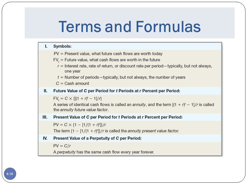 6-58 Terms and Formulas