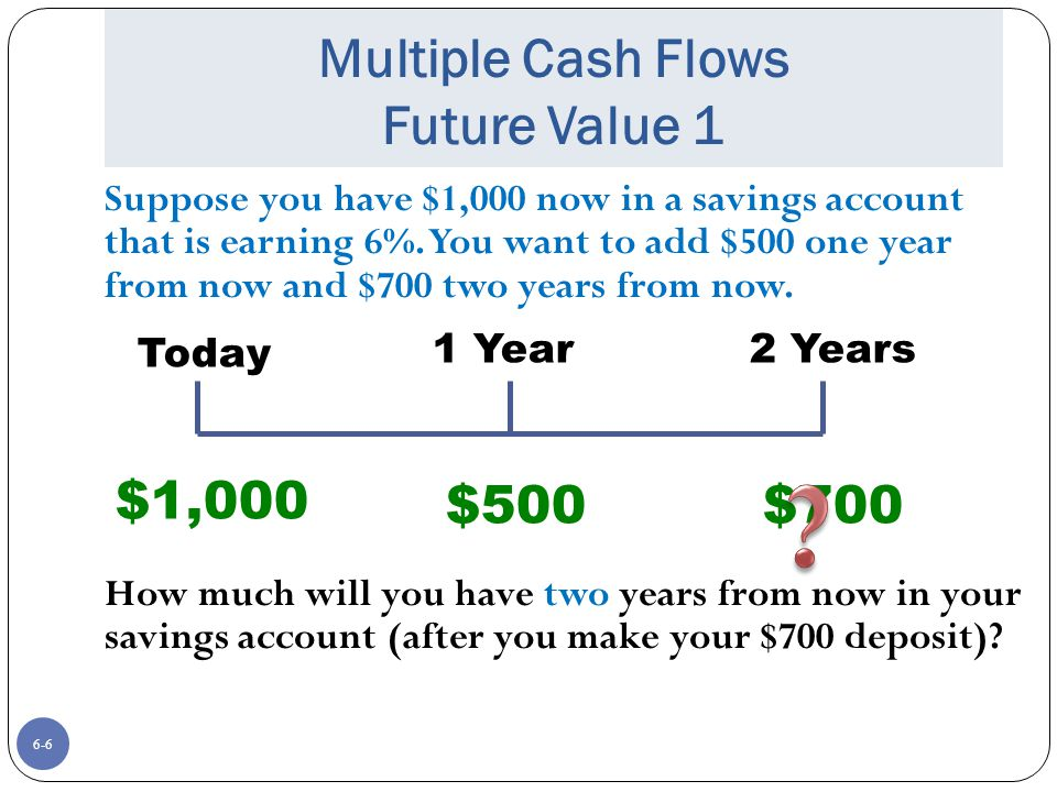 6-6 Multiple Cash Flows Future Value 1 Suppose you have $1,000 now in a savings account that is earning 6%.