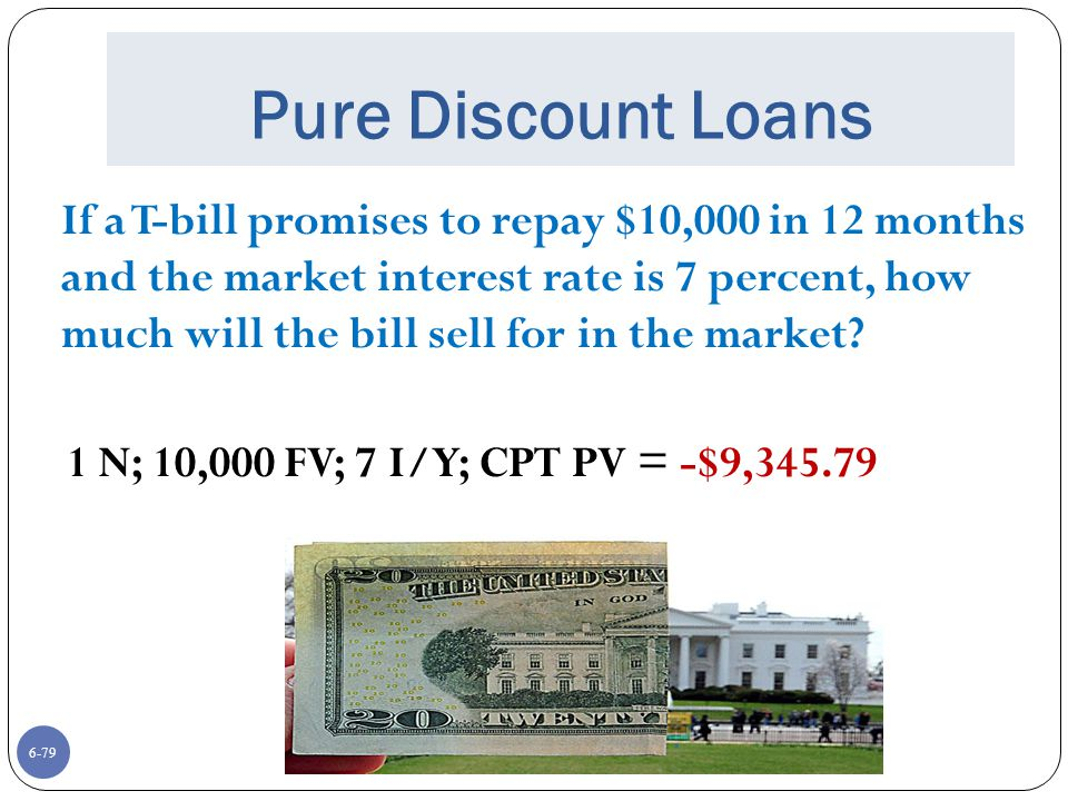 6-79 Pure Discount Loans If a T-bill promises to repay $10,000 in 12 months and the market interest rate is 7 percent, how much will the bill sell for in the market.