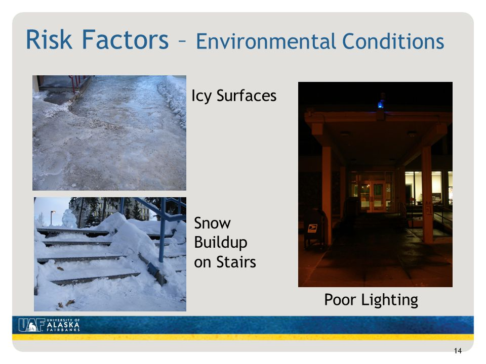 Risk Factors – Environmental Conditions Icy Surfaces Snow Buildup on Stairs Poor Lighting 14