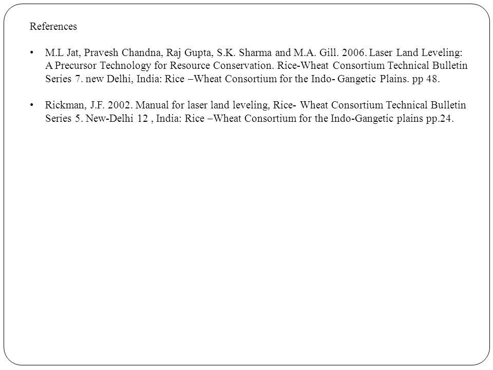 References M.L Jat, Pravesh Chandna, Raj Gupta, S.K.