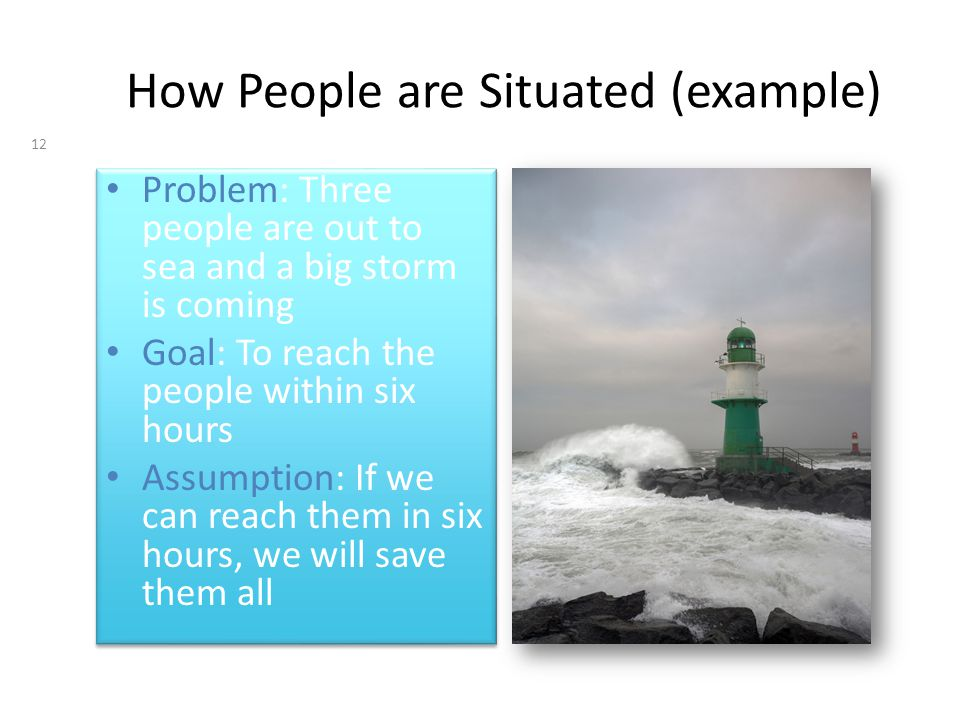 How People are Situated (example) Problem: Three people are out to sea and a big storm is coming Goal: To reach the people within six hours Assumption: If we can reach them in six hours, we will save them all Problem: Three people are out to sea and a big storm is coming Goal: To reach the people within six hours Assumption: If we can reach them in six hours, we will save them all 12