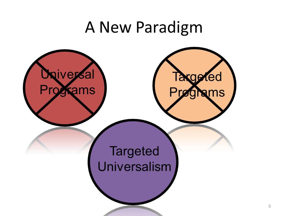 The Circle of Human Concern Non-public/non-private 37