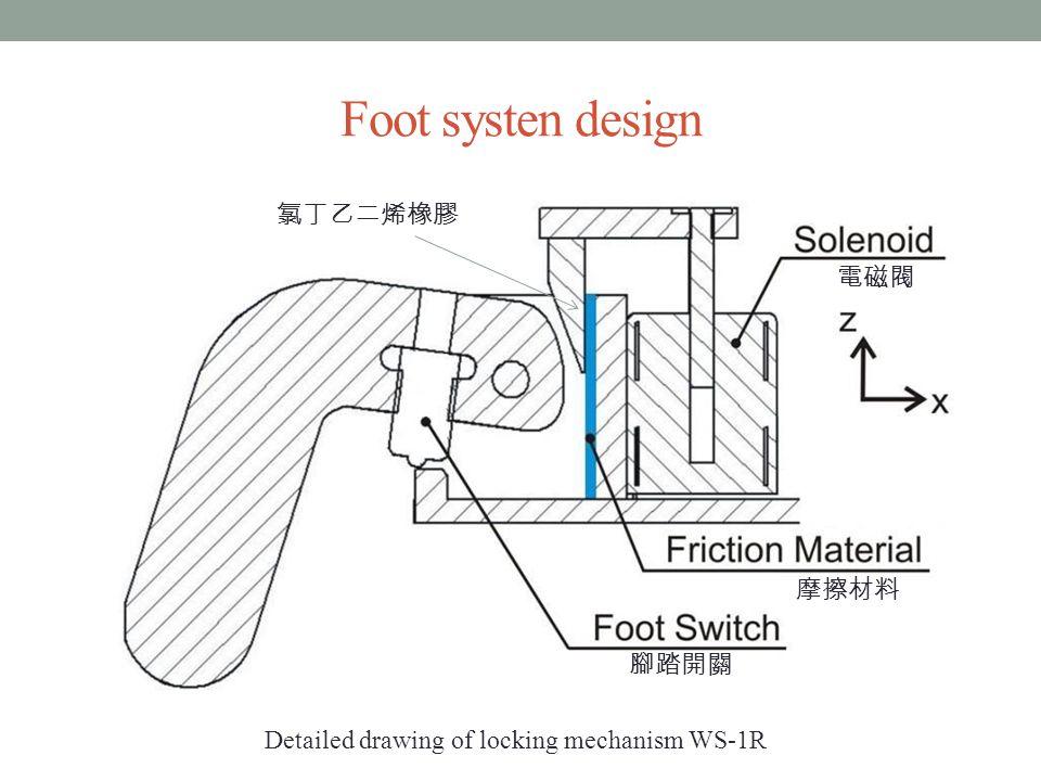 Foot systen design 電磁閥 摩擦材料 腳踏開關 Detailed drawing of locking mechanism WS-1R 氯丁乙二烯橡膠