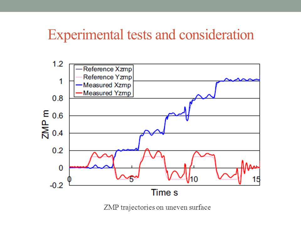 Experimental tests and consideration ZMP trajectories on uneven surface
