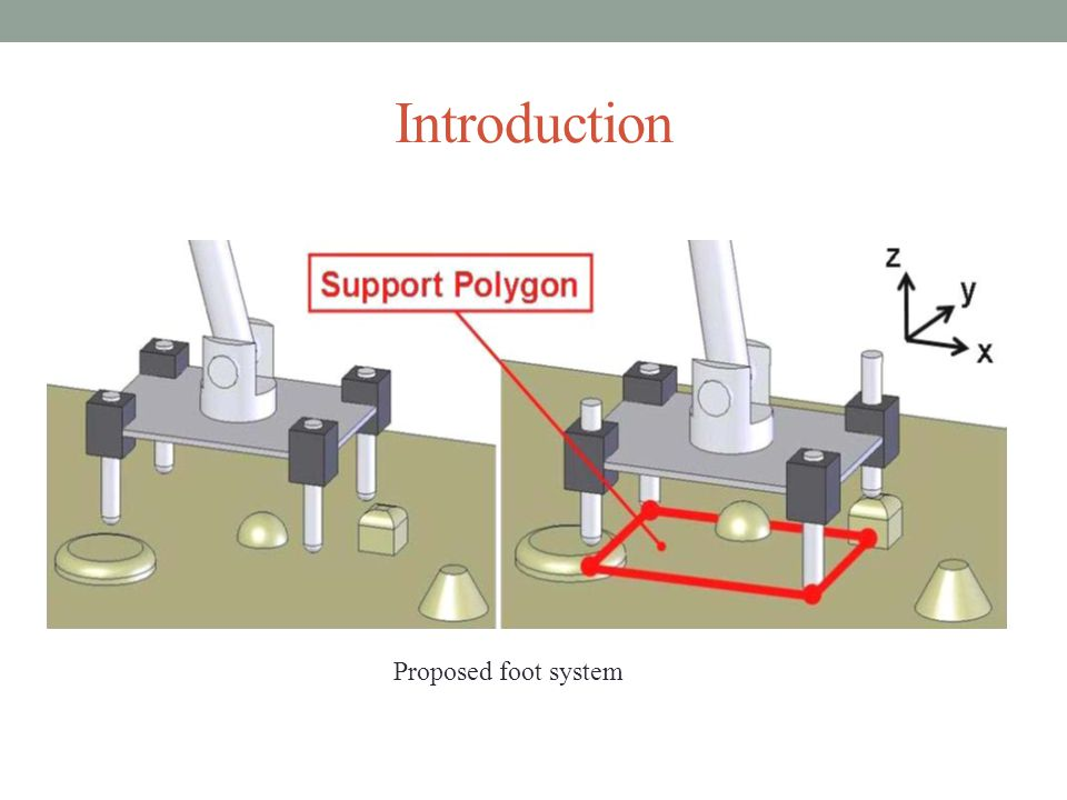 Introduction Proposed foot system