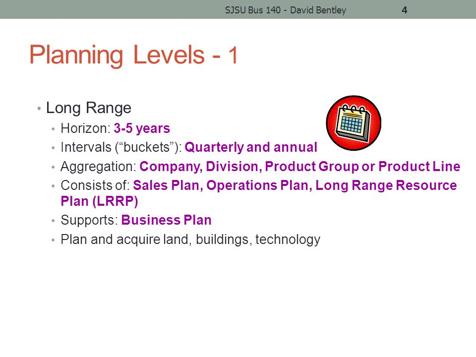 Planning Levels - 1 Long Range Horizon: 3-5 years Intervals ( buckets ): Quarterly and annual Aggregation: Company, Division, Product Group or Product Line Consists of: Sales Plan, Operations Plan, Long Range Resource Plan (LRRP) Supports: Business Plan Plan and acquire land, buildings, technology SJSU Bus 140 - David Bentley4