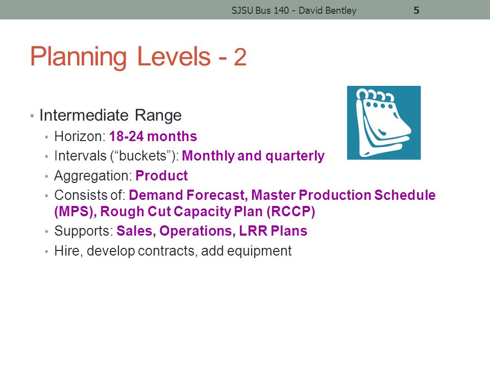 Planning Levels - 3 Short Range Horizon: 12 months Intervals (buckets) : Days and weeks Aggregation: Item (Part) Consists of: Material Requirements Plan (MRP), Capacity Requirements Plan (CRP) Supports: Master Production Schedule Order material, add temps, use overtime SJSU Bus 140 - David Bentley6