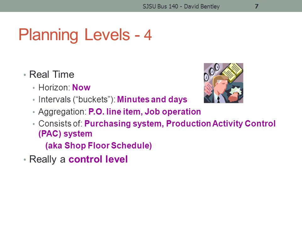Planning Levels - 4 Real Time Horizon: Now Intervals ( buckets ): Minutes and days Aggregation: P.O.