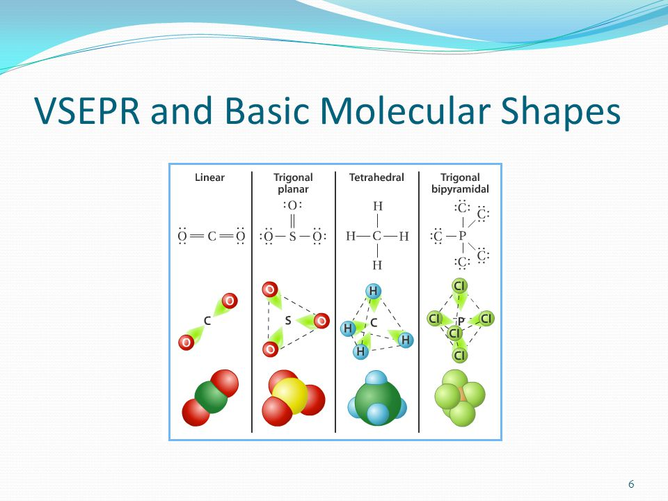 Practice Predict the molecular geometry of the following: 1. CCl 4 2. HCN 3. SiBr 4 4. PCl 5 7