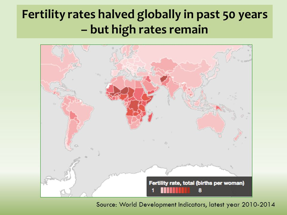 Fertility rates halved globally in past 50 years – but high rates remain Source: World Development Indicators, latest year 2010-2014