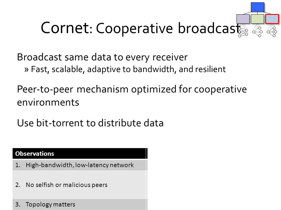 Cornet : Cooperative broadcast ObservationsCornet Design Decisions 1.High-bandwidth, low-latency network Large block size (4-16MB) 2.No selfish or mal