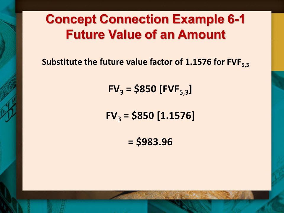 Concept Connection Example 6-1 Future Value of an Amount FV 3 = $850 [FVF 5,3 ] FV 3 = $850 [1.1576] = $983.96 Substitute the future value factor of 1.1576 for FVF 5,3