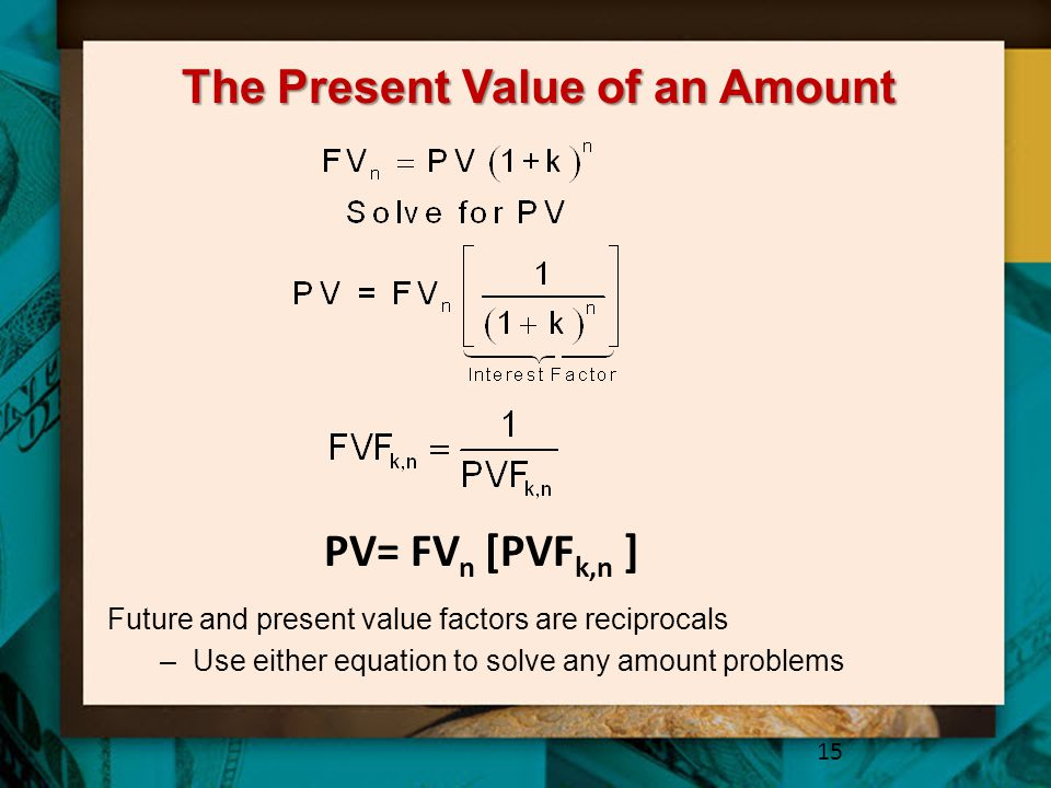 The Present Value of an Amount Future and present value factors are reciprocals –Use either equation to solve any amount problems 15 PV= FV n [PVF k,n ]