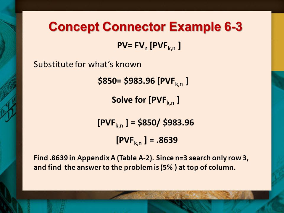 Concept Connector Example 6-3 PV= FV n [PVF k,n ] Substitute for what's known $850= $983.96 [PVF k,n ] Solve for [PVF k,n ] [PVF k,n ] = $850/ $983.96 [PVF k,n ] =.8639 Find.8639 in Appendix A (Table A-2).