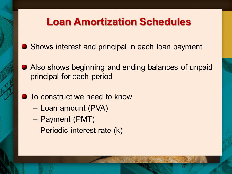 Loan Amortization Schedules Shows interest and principal in each loan payment Also shows beginning and ending balances of unpaid principal for each period To construct we need to know –Loan amount (PVA) –Payment (PMT) –Periodic interest rate (k) 47