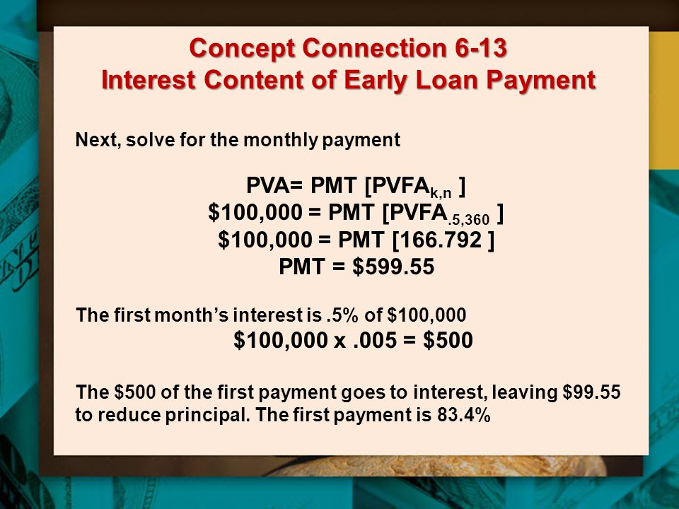 Concept Connection 6-13 Interest Content of Early Loan Payment Next, solve for the monthly payment PVA= PMT [PVFA k,n ] $100,000 = PMT [PVFA.5,360 ] $100,000 = PMT [166.792 ] PMT = $599.55 The first month's interest is.5% of $100,000 $100,000 x.005 = $500 The $500 of the first payment goes to interest, leaving $99.55 to reduce principal.