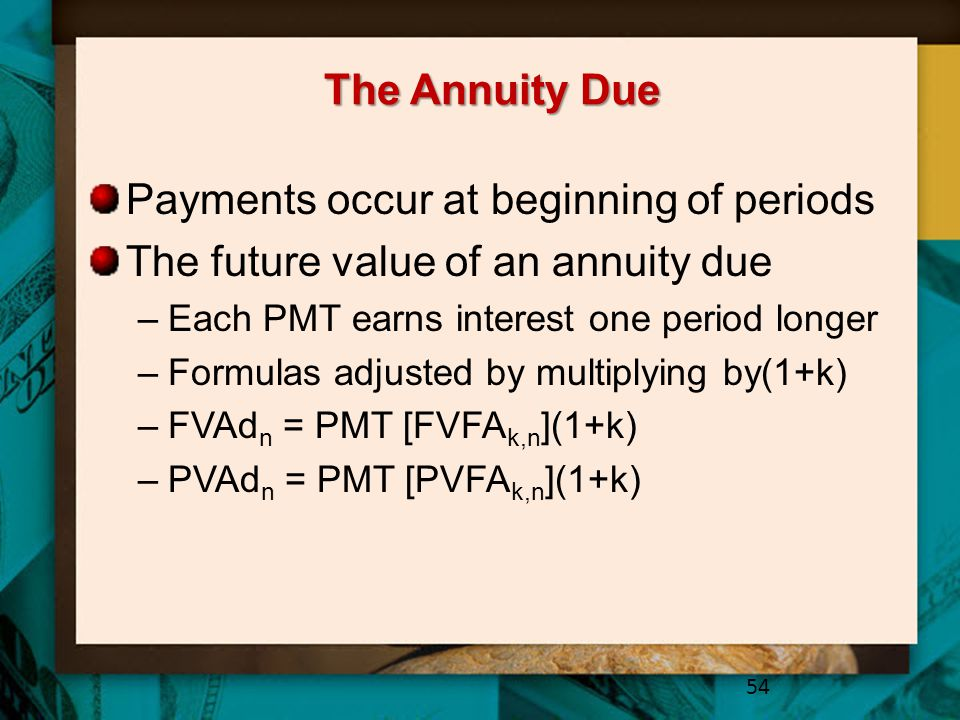 The Annuity Due Payments occur at beginning of periods The future value of an annuity due –Each PMT earns interest one period longer –Formulas adjusted by multiplying by(1+k) –FVAd n = PMT [FVFA k,n ](1+k) –PVAd n = PMT [PVFA k,n ](1+k) 54