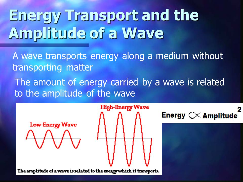 Energy Transport and the Amplitude of a Wave A wave transports energy along a medium without transporting matter The amount of energy carried by a wav