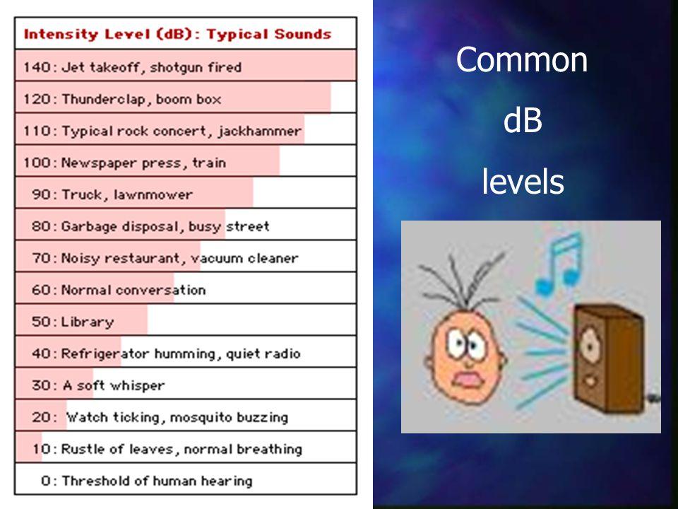 Common dB levels