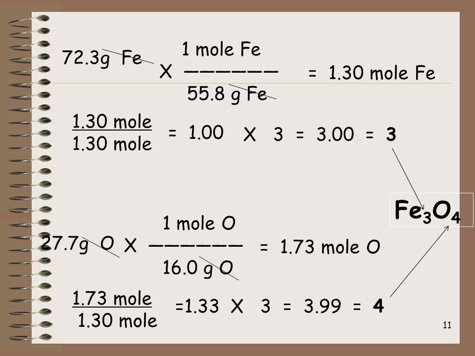 72.3g Fe 1 mole Fe X —————— 55.8 g Fe = 1.30 mole Fe 27.7g O 1 mole O X —————— 16.0 g O = 1.73 mole O 1.30 mole 1.73 mole 1.30 mole = 1.00 =1.33 X 3 = 3.00 = 3 X 3 = 3.99 = 4 Fe 3 O 4 11