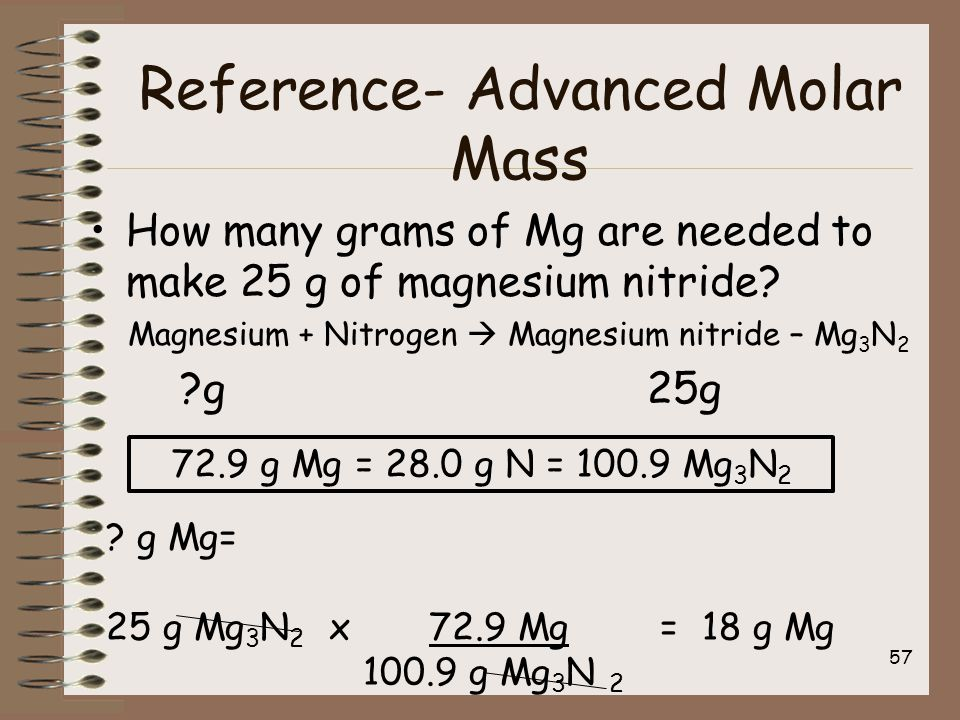 Reference- Advanced Molar Mass How many grams of Mg are needed to make 25 g of magnesium nitride.