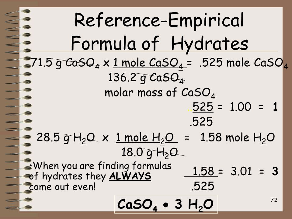 Reference-Empirical Formula of Hydrates 71.5 g CaSO 4 x 1 mole CaSO 4 =.525 mole CaSO 4 136.2 g CaSO 4 molar mass of CaSO 4 28.5 g H 2 O x 1 mole H 2 O = 1.58 mole H 2 O 18.0 g H 2 O..