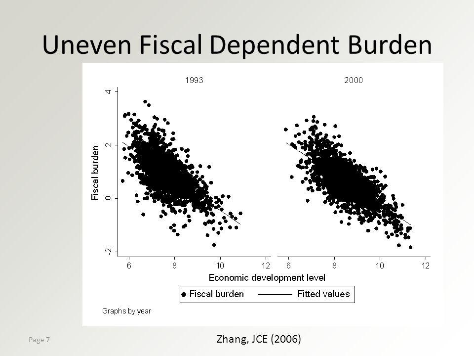 Page 7 Uneven Fiscal Dependent Burden Zhang, JCE (2006)