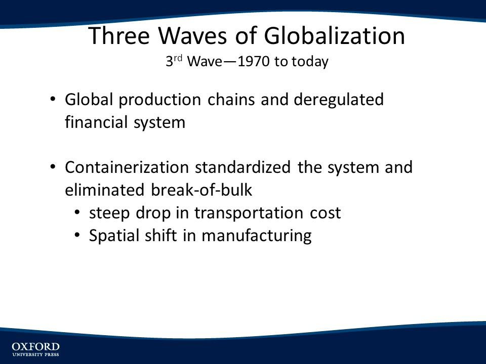 Global production chains and deregulated financial system Containerization standardized the system and eliminated break-of-bulk steep drop in transportation cost Spatial shift in manufacturing Three Waves of Globalization 3 rd Wave—1970 to today