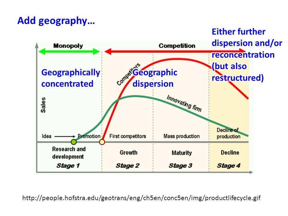 Add geography…