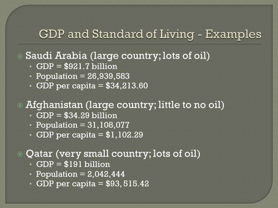  Saudi Arabia (large country; lots of oil) GDP = $921.7 billion Population = 26,939,583 GDP per capita = $34,213.60  Afghanistan (large country; lit