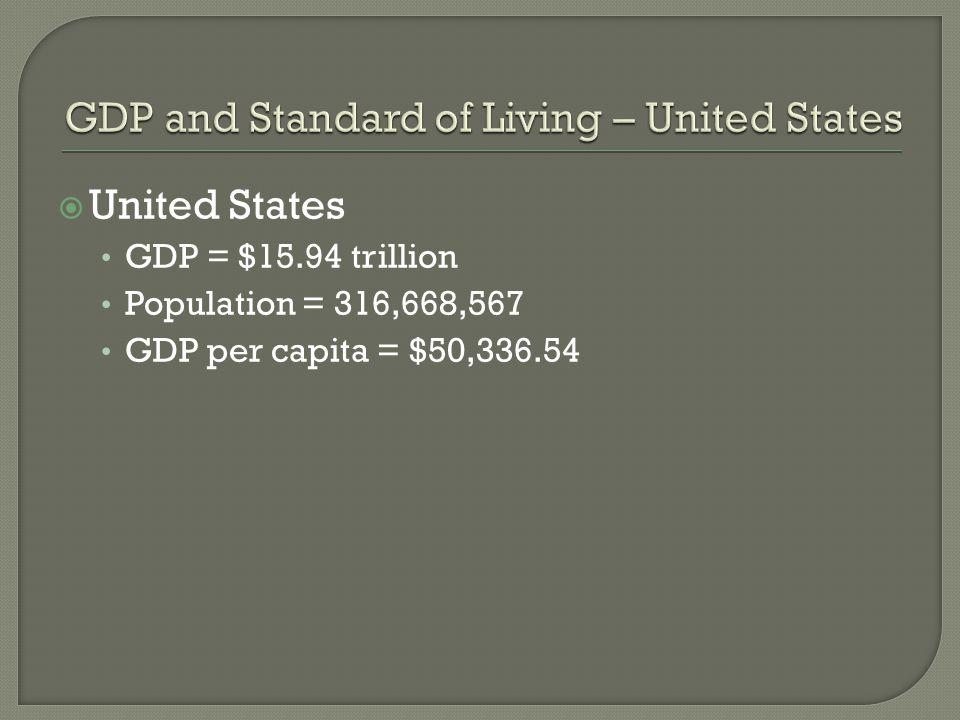  United States GDP = $15.94 trillion Population = 316,668,567 GDP per capita = $50,336.54