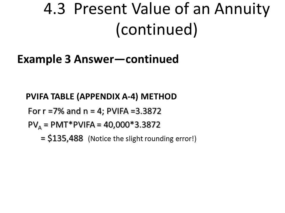 4.3 Present Value of an Annuity (continued) Example 3 Answer—continued PVIFA TABLE (APPENDIX A-4) METHOD For r =7% and n = 4; PVIFA =3.3872 PV A = PMT*PVIFA = 40,000*3.3872 = $135,488 = $135,488 (Notice the slight rounding error!)
