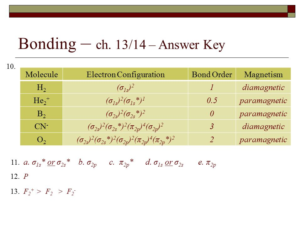 Bonding – ch. 13/14 – Answer Key MoleculeElectron ConfigurationBond OrderMagnetism H2H2 (σ 1s ) 2 1diamagnetic He 2 + (σ 1s ) 2 (σ 1s *) 1 0.5paramagn